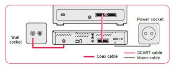 virgin phone line wiring diagram wiring diagram virgin telephone socket wiring diagram schematics and